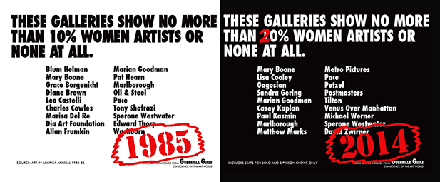 Guerrilla Girls, no more than twenty percent women artists or none at all